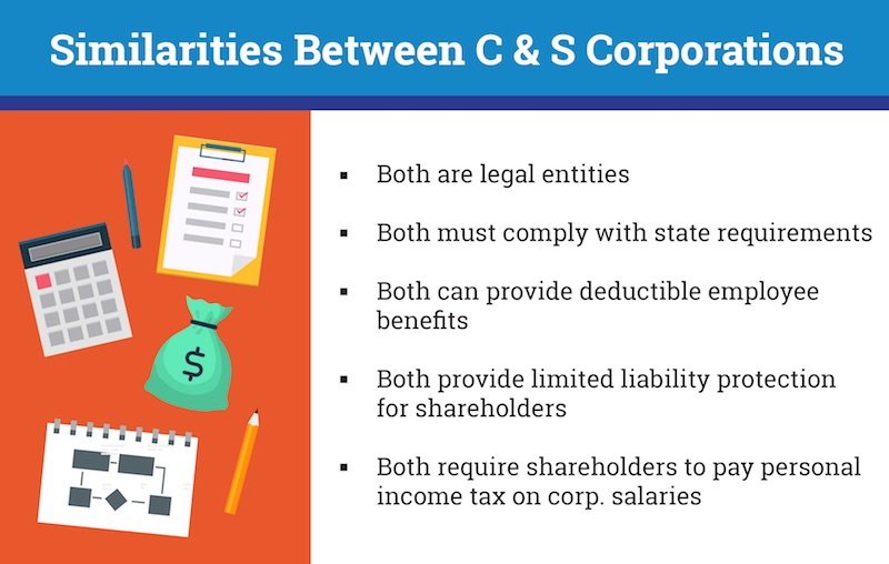 c corp and s corp advantages.jpeg