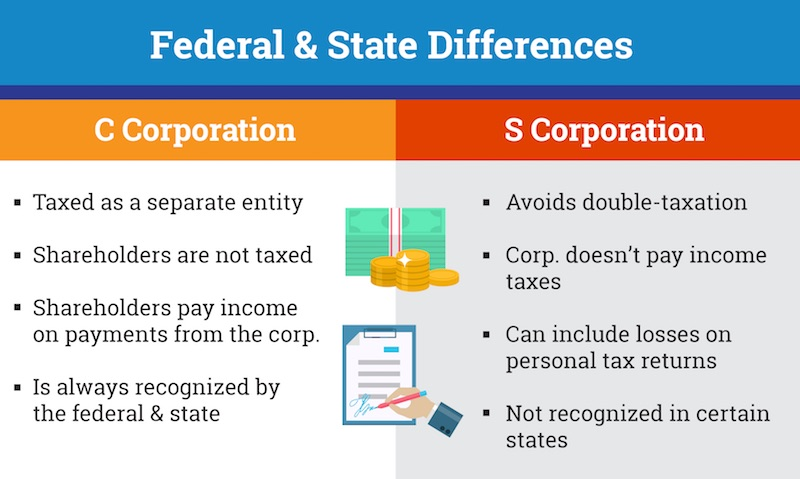 c corp vs s corp differences.jpeg