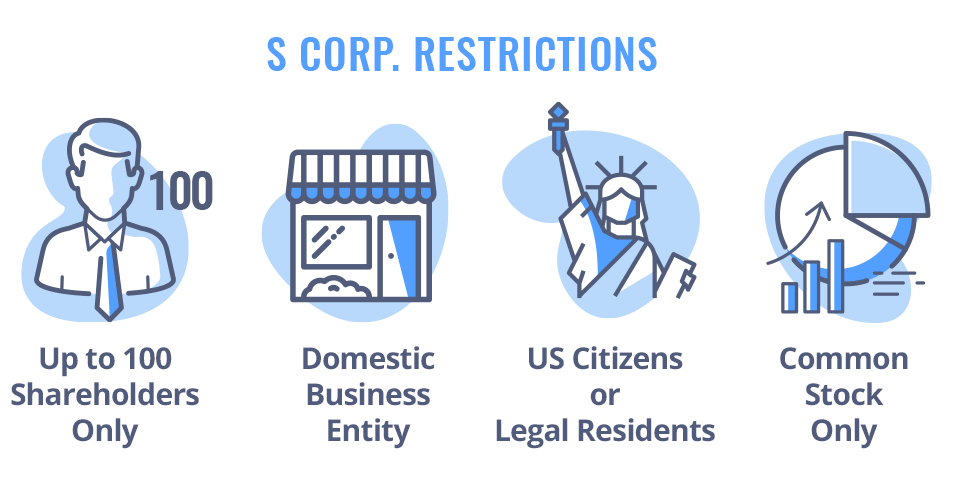 s corp restrictions.png