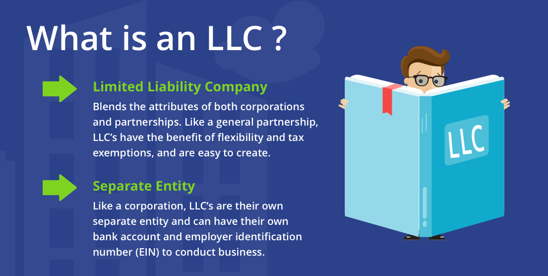 what is an llc.png